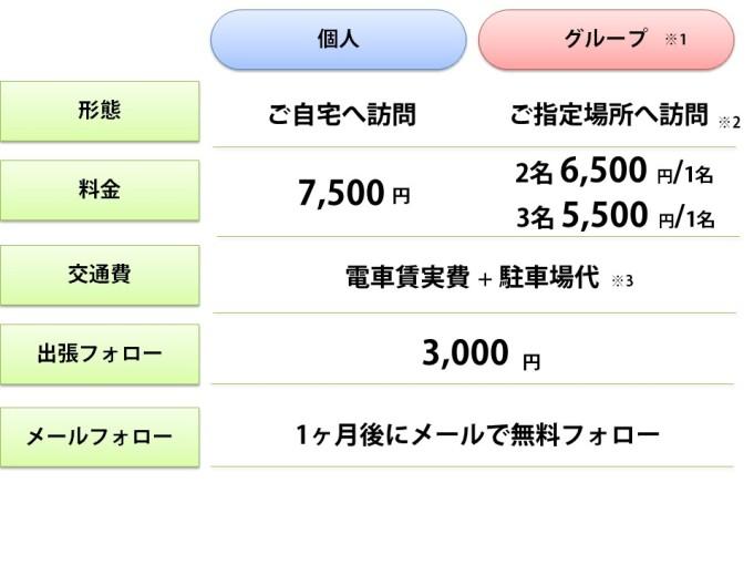 teruinaoko-com%e6%96%99%e9%87%91%e8%a1%a8